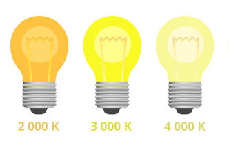 Color temperatures of G4 LED bulbs