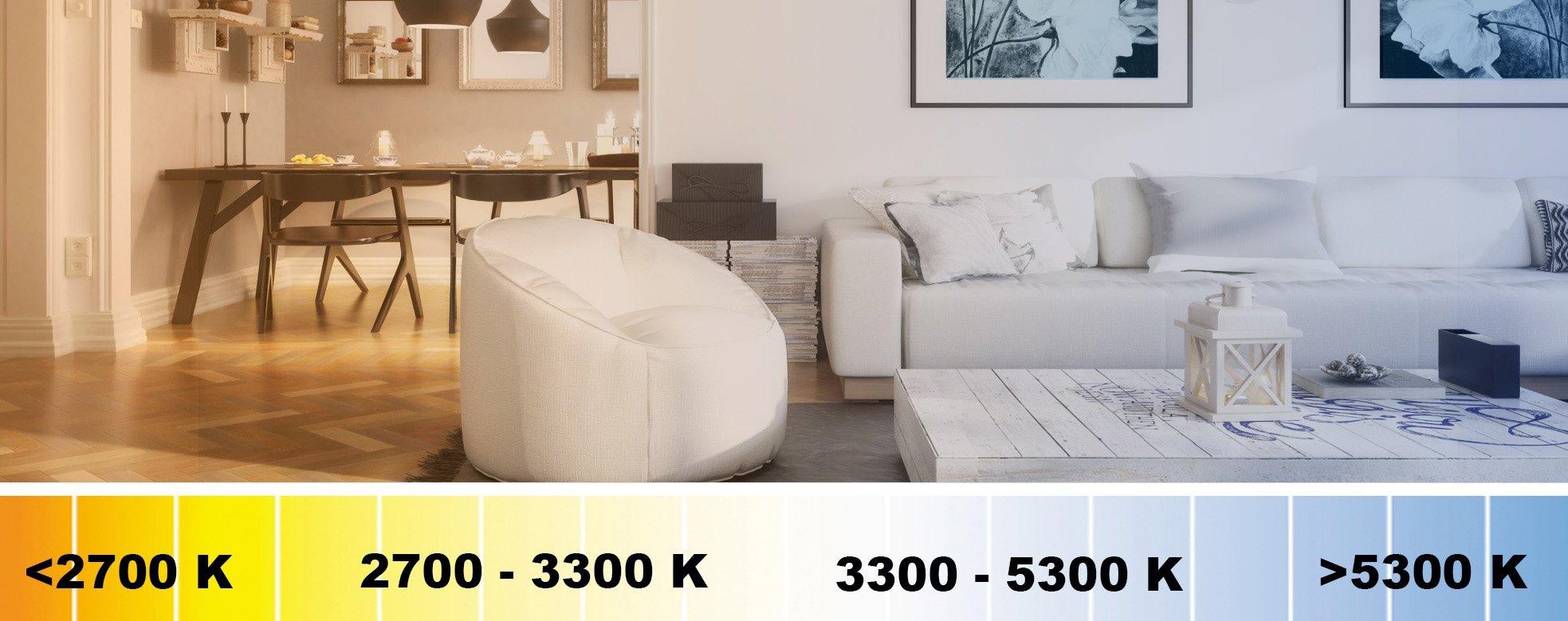 living room color temperature